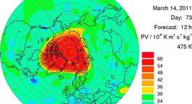 Проблеми в озоновия слой над арктическия регион
