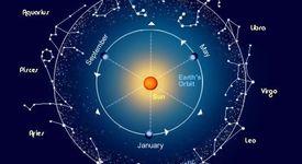 Астрологичната небесна карта прилича на часовник