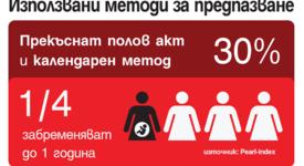 ESCAPELLE е подходящ за жени в различна възраст